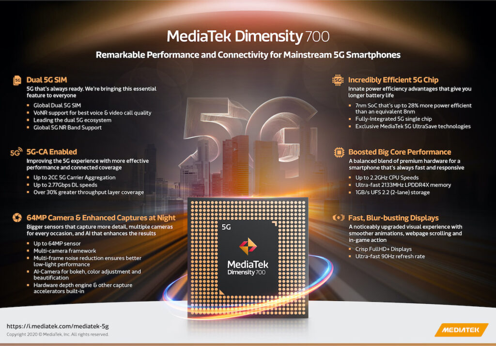 Making 5G mainstream means making it accessible to consumers everywhere on a wide variety of devices. Image credit: MediaTek